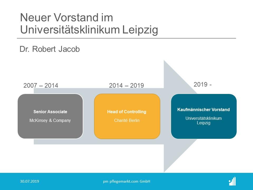 Robert Jacob übernimmt die Rolle des Kaufmännischen Vorstands im Universitätsklinikum Leipzig