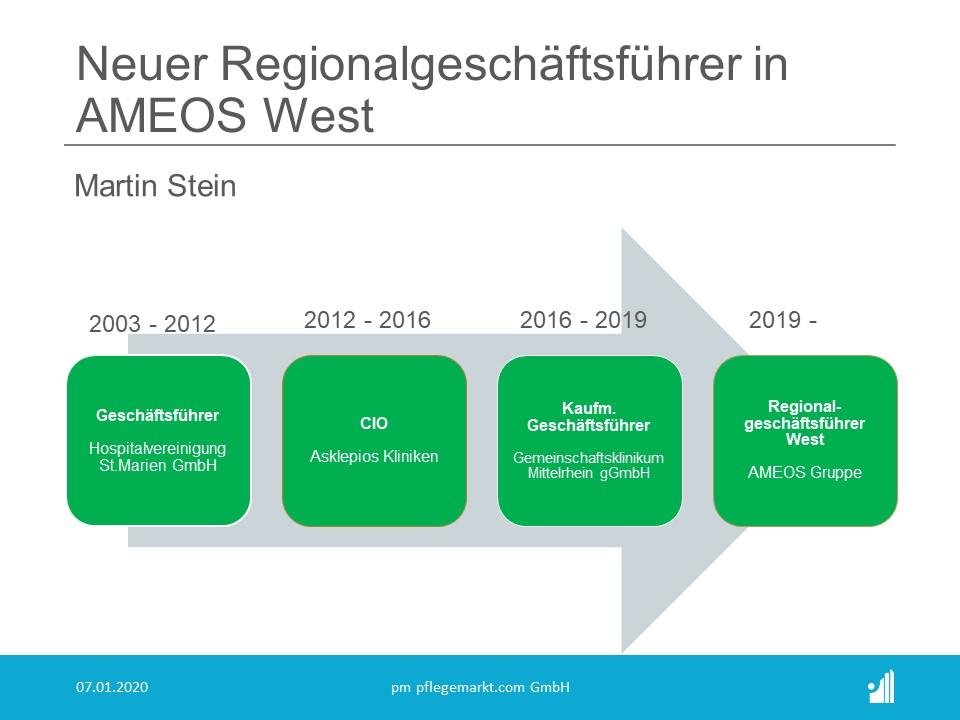 AMEOS Regionalgeschäftsführer West