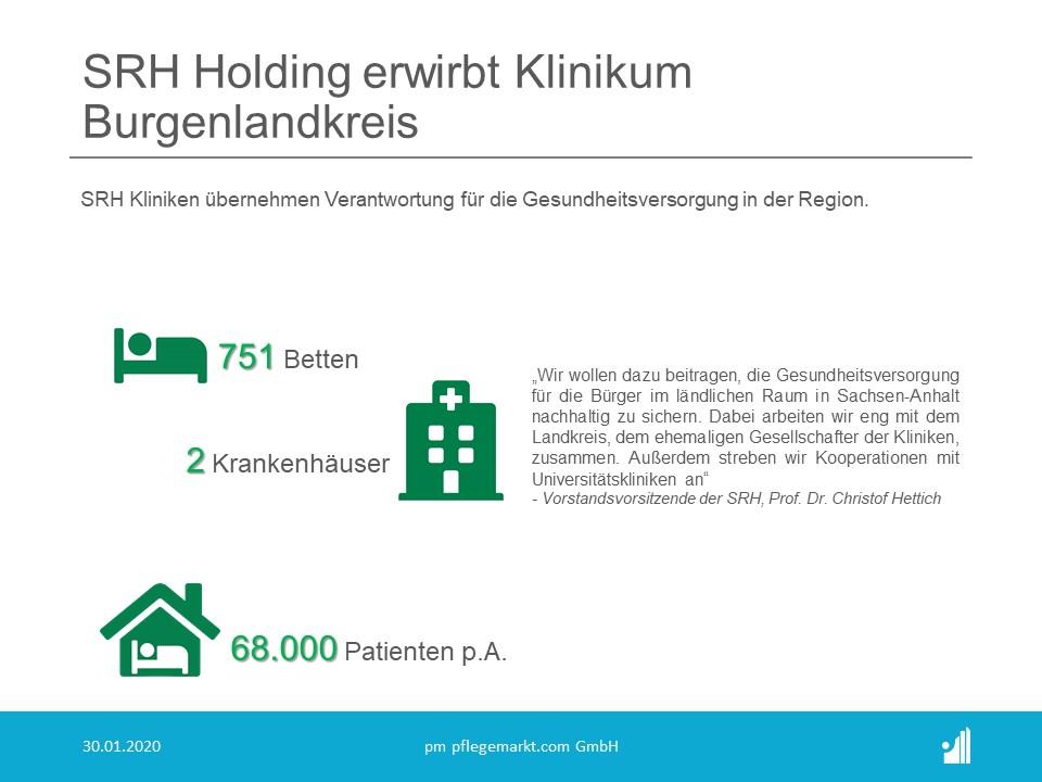 SRH erwirbt Klinikum Burgenlandkreis