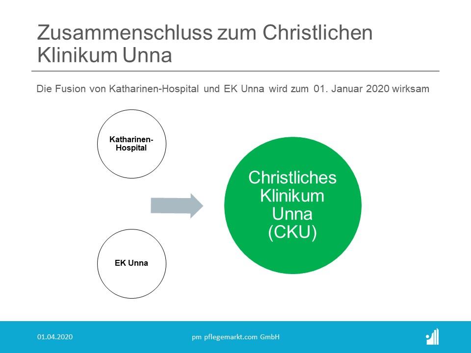 Zusammenschluss zum Christlichen Klinikum Unna