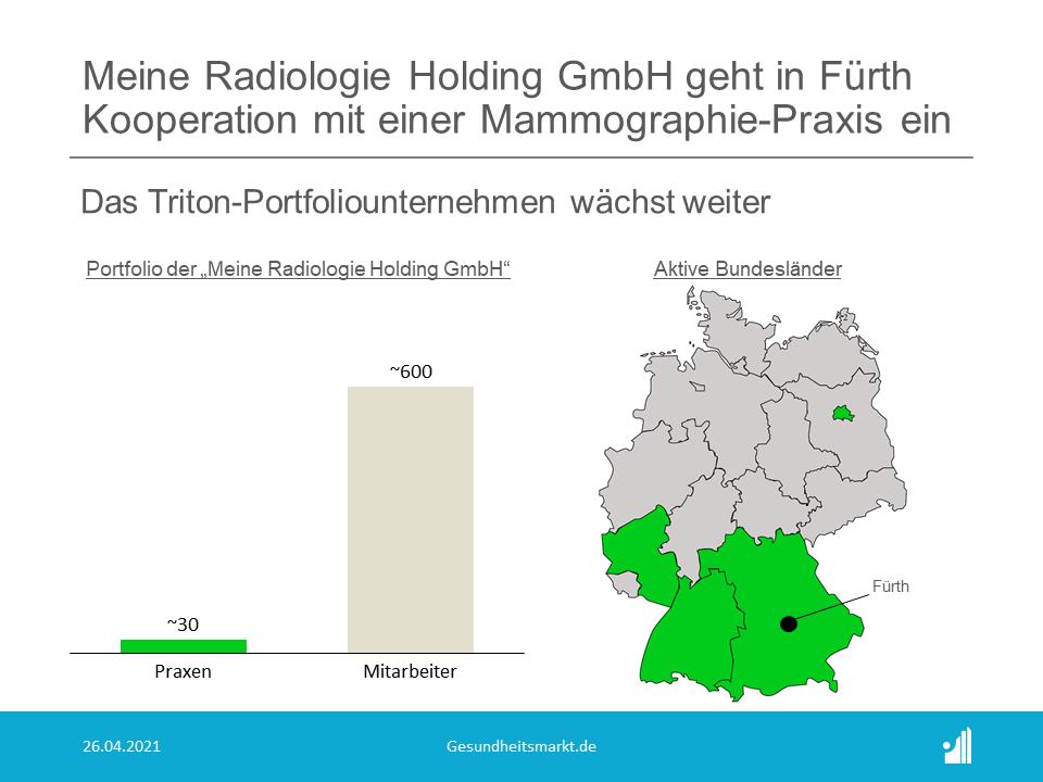 Meine Radiologie Holding GmbH